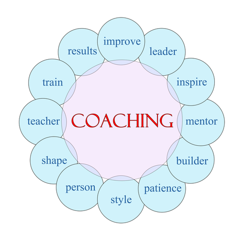 Mentoring and Coaching are Critical Leadership Competencies